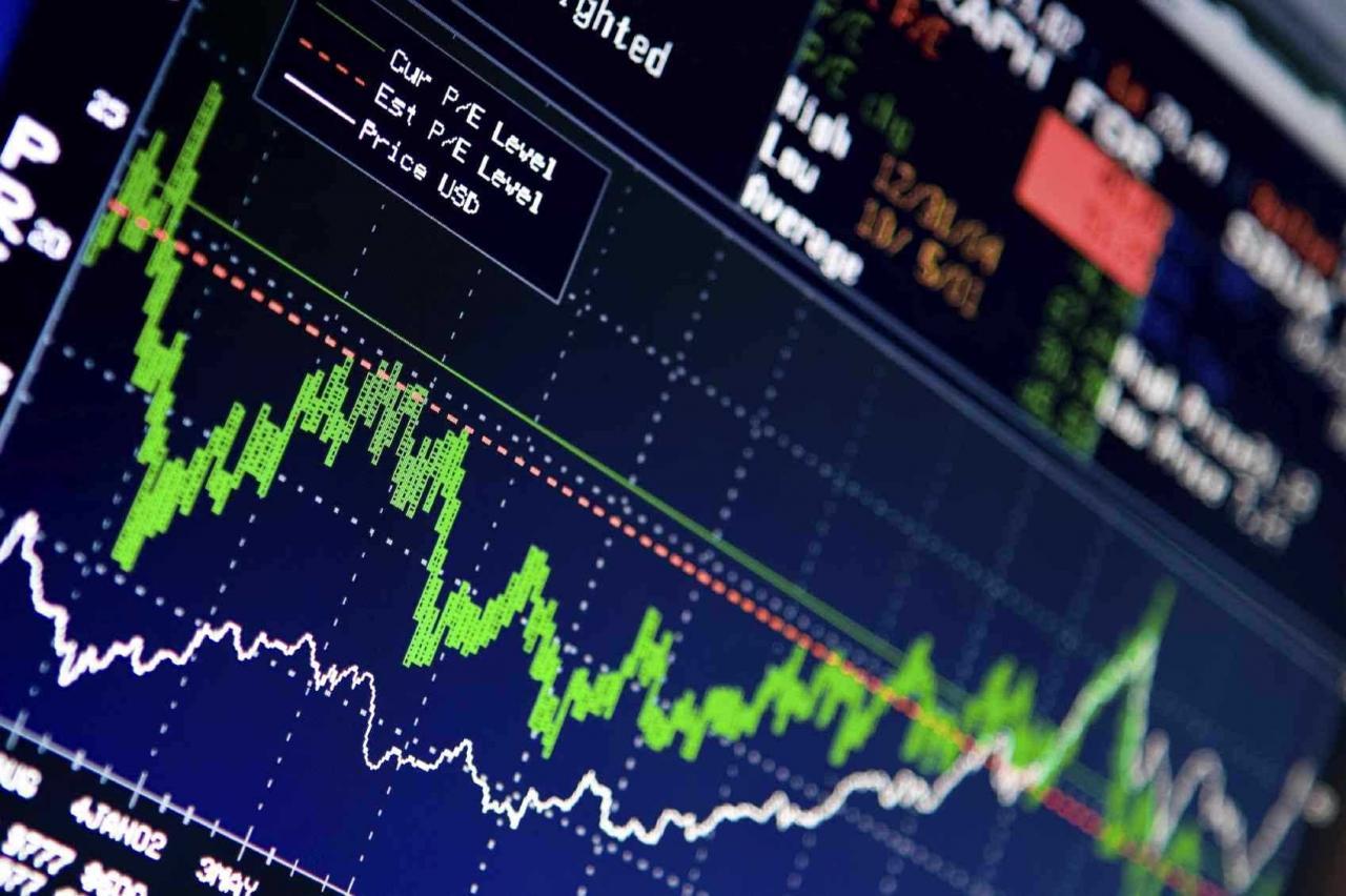 Đầu tư chứng khoán ảo là gì?
